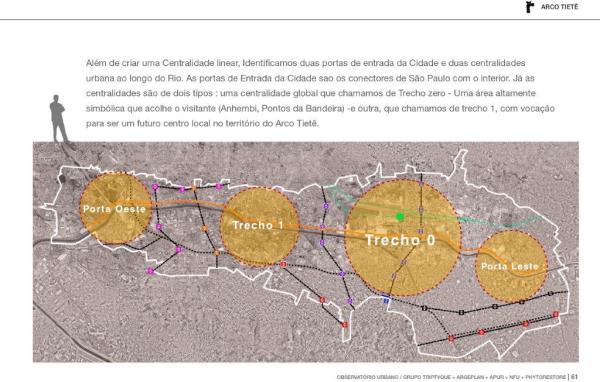 ARCO_TIETE_FINAL_ENTREGA20